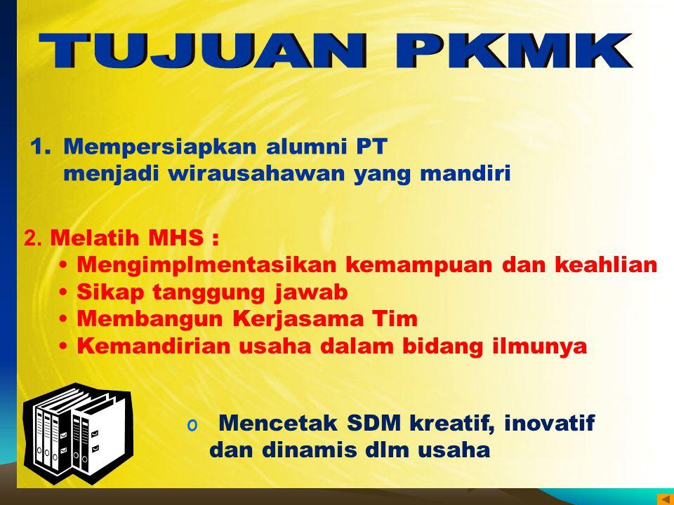 Rintisan Usaha Kemitraan Pengembangan Jenis Produk Pengembangan Pasar Bentuk PKMK