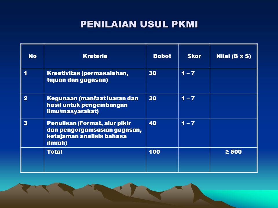 Oleh: Ir. H. Sukardi. MS Reviewer PKM DIT LITABMAS DIKTI