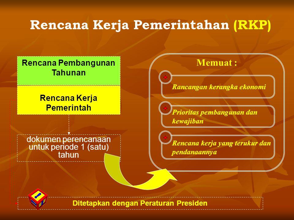 Rencana Pembangunan Jangka Menengah Nasional (RPJMN) RPJMN Muatan dokumen perencanaan untuk periode 5 tahun visi, misi, dan program Presiden ke dalam