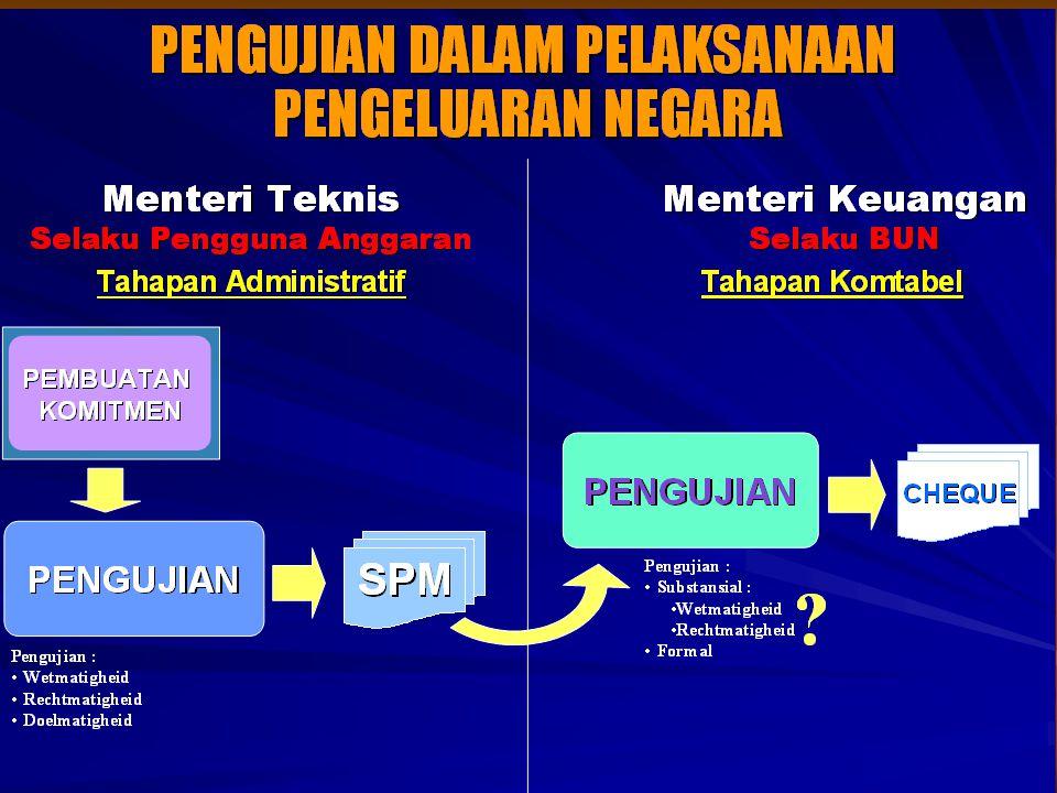 Pengurusan Komtabel (Comptabel Beheer) Pengurusan Administratif (Administratief Beheer) PENGUJIAN & PEMBEBANAN PERINTAH PEMBAYARAN PENGUJIAN PENCAIRAN