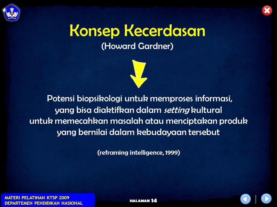 HALAMAN MATERI PELATIHAN KTSP 2009 DEPARTEMEN PENDIDIKAN NASIONAL 13 Konsep Kecerdasan (Howard Gardner) Kapasitas untuk: 1. memecahkan masalah 2. menc