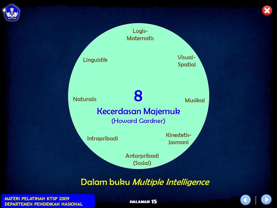 HALAMAN MATERI PELATIHAN KTSP 2009 DEPARTEMEN PENDIDIKAN NASIONAL 14 Konsep Kecerdasan (Howard Gardner) Potensi biopsikologi untuk memproses informasi