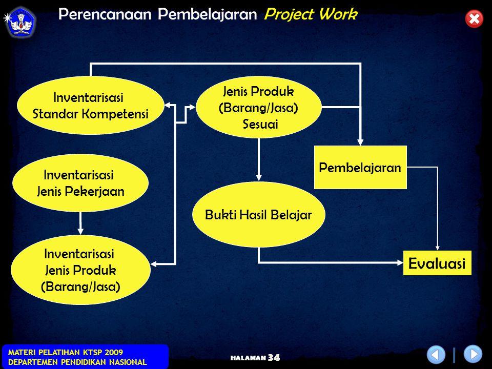 HALAMAN MATERI PELATIHAN KTSP 2009 DEPARTEMEN PENDIDIKAN NASIONAL 33 Project work adalah model pembelajaran yang mengarahkan peserta didik pada prosed