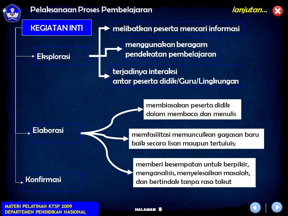 HALAMAN MATERI PELATIHAN KTSP 2009 DEPARTEMEN PENDIDIKAN NASIONAL 7 KEGIATAN PENDAHULUAN menyiapkan peserta didik secara psikis dan fisik mengaitkan p