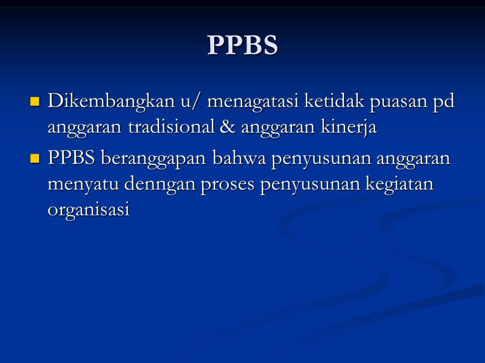 PPBS Dikembangkan u/ menagatasi ketidak puasan pd anggaran tradisional & anggaran kinerja Dikembangkan u/ menagatasi ketidak puasan pd anggaran tradisional & anggaran kinerja PPBS beranggapan bahwa penyusunan anggaran menyatu denngan proses penyusunan kegiatan organisasi PPBS beranggapan bahwa penyusunan anggaran menyatu denngan proses penyusunan kegiatan organisasi