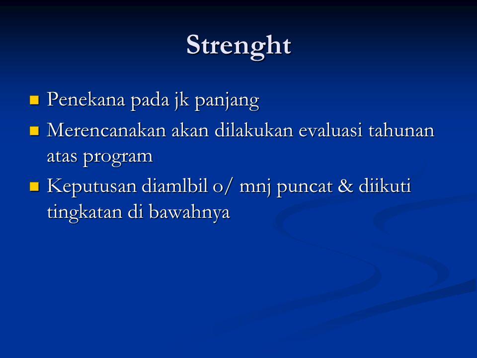 Strenght Penekana pada jk panjang Penekana pada jk panjang Merencanakan akan dilakukan evaluasi tahunan atas program Merencanakan akan dilakukan evalu