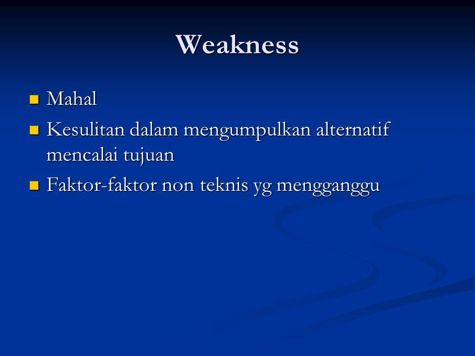 Weakness Mahal Mahal Kesulitan dalam mengumpulkan alternatif mencalai tujuan Kesulitan dalam mengumpulkan alternatif mencalai tujuan Faktor-faktor non