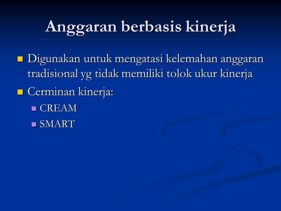 Anggaran berbasis kinerja Digunakan untuk mengatasi kelemahan anggaran tradisional yg tidak memiliki tolok ukur kinerja Digunakan untuk mengatasi kelemahan anggaran tradisional yg tidak memiliki tolok ukur kinerja Cerminan kinerja: Cerminan kinerja: CREAM CREAM SMART SMART