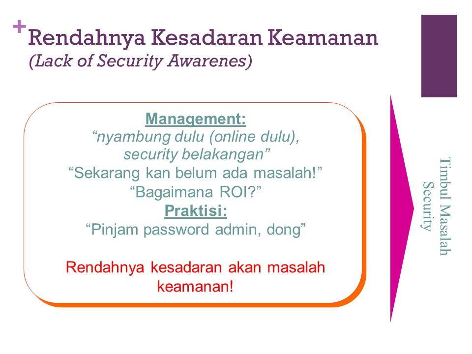 "+ Rendahnya Kesadaran Keamanan (Lack of Security Awarenes) Timbul Masalah Security Management: ""nyambung dulu (online dulu), security belakangan"" ""Sek"
