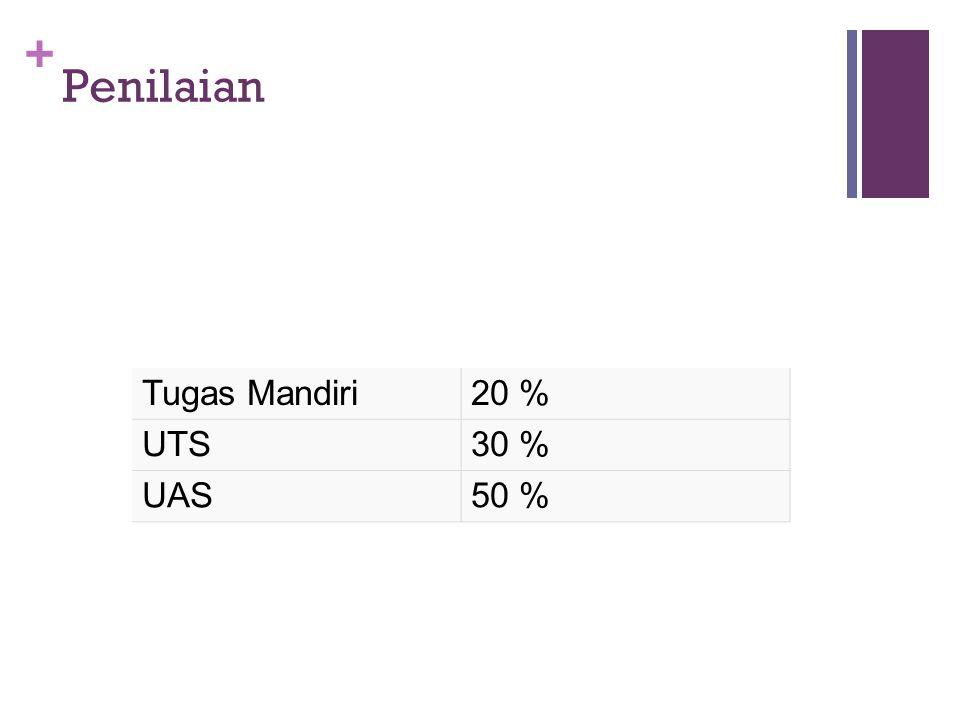 + Penilaian Tugas Mandiri20 % UTS30 % UAS50 %
