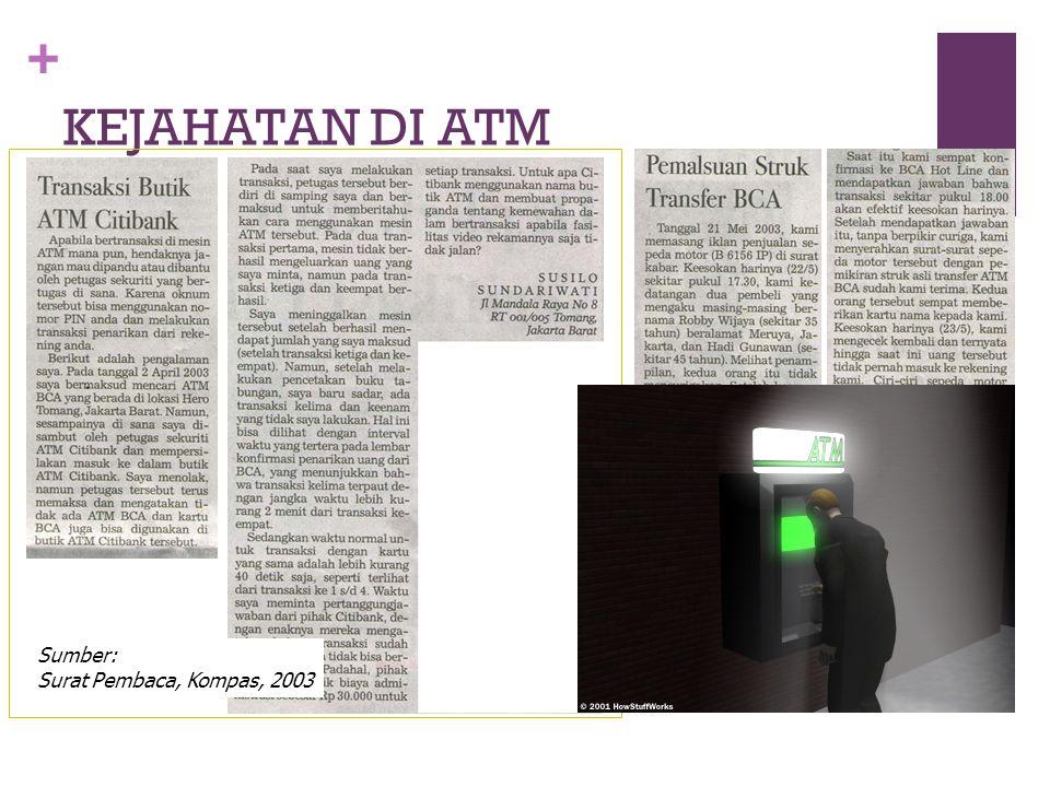 + KEJAHATAN DI ATM Sumber: Surat Pembaca, Kompas, 2003