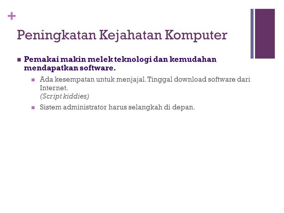 + Peningkatan Kejahatan Komputer Pemakai makin melek teknologi dan kemudahan mendapatkan software. Ada kesempatan untuk menjajal. Tinggal download sof