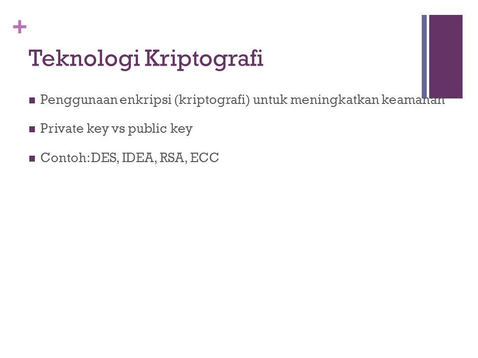 + Teknologi Kriptografi Penggunaan enkripsi (kriptografi) untuk meningkatkan keamanan Private key vs public key Contoh: DES, IDEA, RSA, ECC