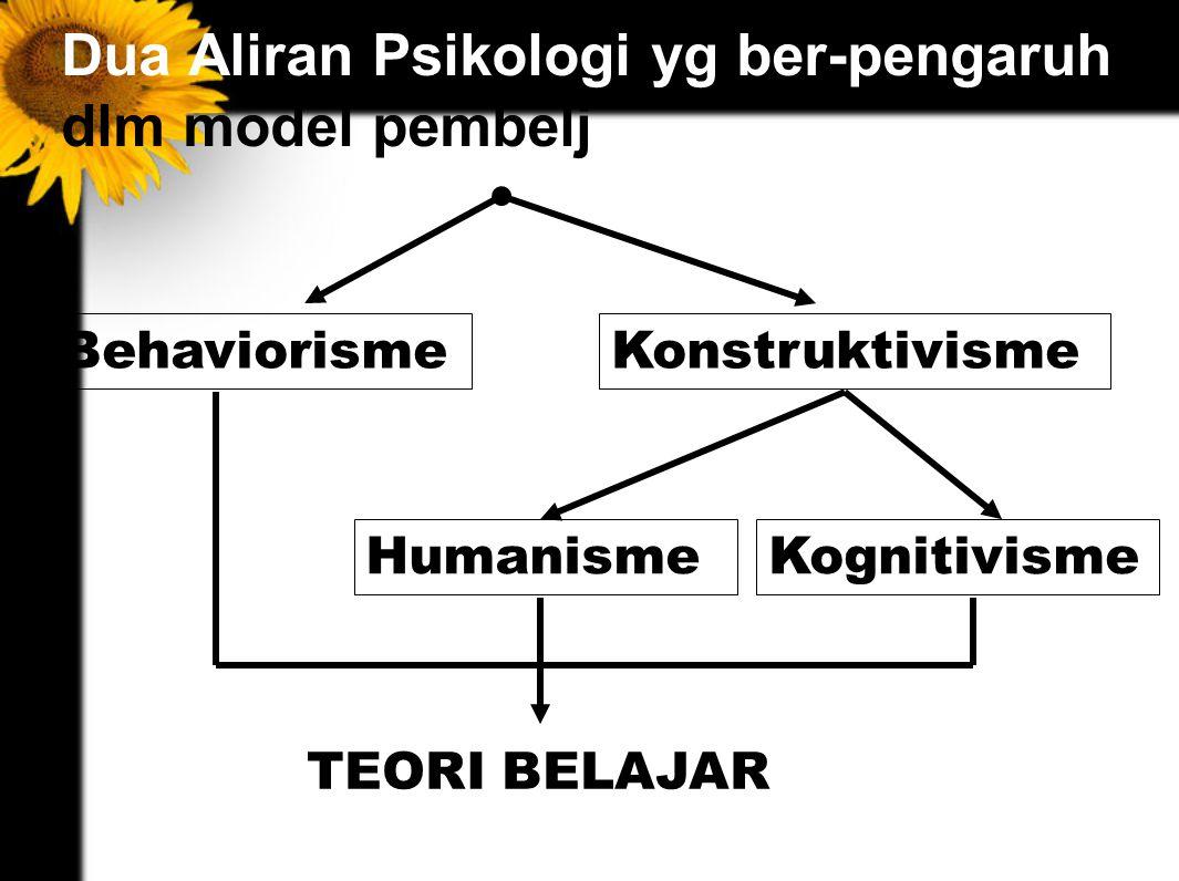 Dua Aliran Psikologi yg ber-pengaruh dlm model pembelj BehaviorismeKonstruktivisme HumanismeKognitivisme TEORI BELAJAR
