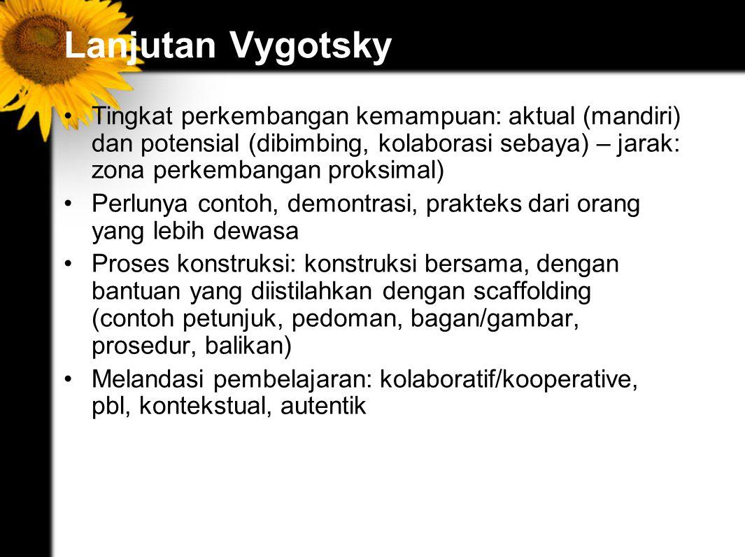Lanjutan Vygotsky Tingkat perkembangan kemampuan: aktual (mandiri) dan potensial (dibimbing, kolaborasi sebaya) – jarak: zona perkembangan proksimal) Perlunya contoh, demontrasi, prakteks dari orang yang lebih dewasa Proses konstruksi: konstruksi bersama, dengan bantuan yang diistilahkan dengan scaffolding (contoh petunjuk, pedoman, bagan/gambar, prosedur, balikan) Melandasi pembelajaran: kolaboratif/kooperative, pbl, kontekstual, autentik