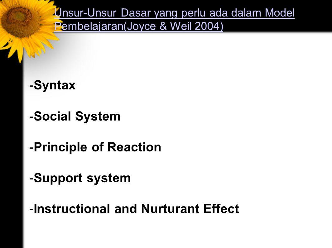 Unsur-Unsur Dasar yang perlu ada dalam Model Pembelajaran(Joyce & Weil 2004) -Syntax -Social System -Principle of Reaction -Support system -Instructional and Nurturant Effect