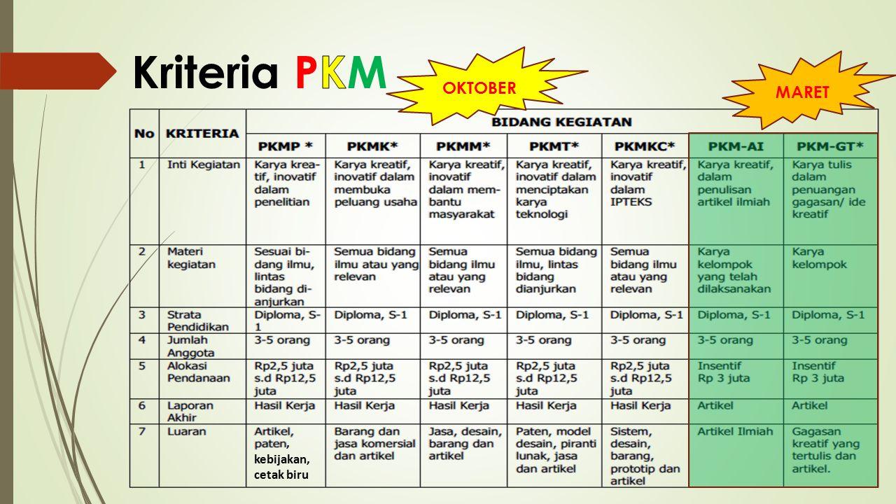  Mahasiswa pengusul dapat berasal dari berbagai program studi yang berbeda atau dari satu program studi yang sama, namun masih dalam satu perguruan tinggi yang sama;  Keanggotaan setiap kelompok PKM disarankan berasal dari minimal dua angkatan yang berbeda;  Besarnya dana PKM per judul Rp2.500.000 (Dua juta lima ratus ribu rupiah) s.d.