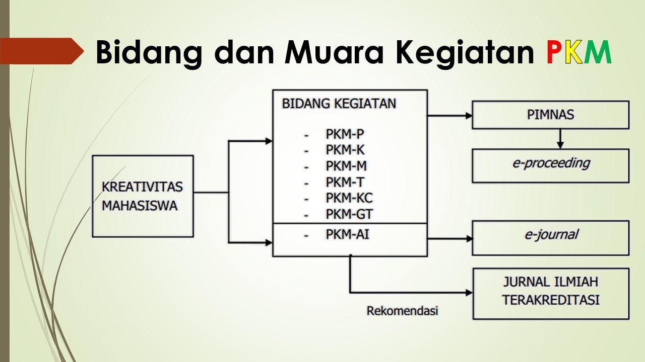  PKM-P merupakan karya kreatif untuk menjawab permasalahan, pengembangan dan teori yang dilaksanakan dengan melakukan penelitian  PKM-P lebih menekankan pada pemecahan masalah yang ditunjukkan pada metodologi penelitian