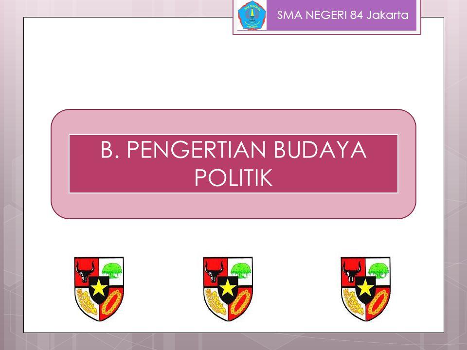 Ideologi sebagai suatu sistem SMA NEGERI 84 Jakarta Idee Hidup dan Kehidupan (Induktif) Kepribadian Bangsa Aspek-aspek kehidupan (deduktif) Sistem EkonomiSistem Politik Sistem Sosial - Budaya Negara Dan Masyaraka t