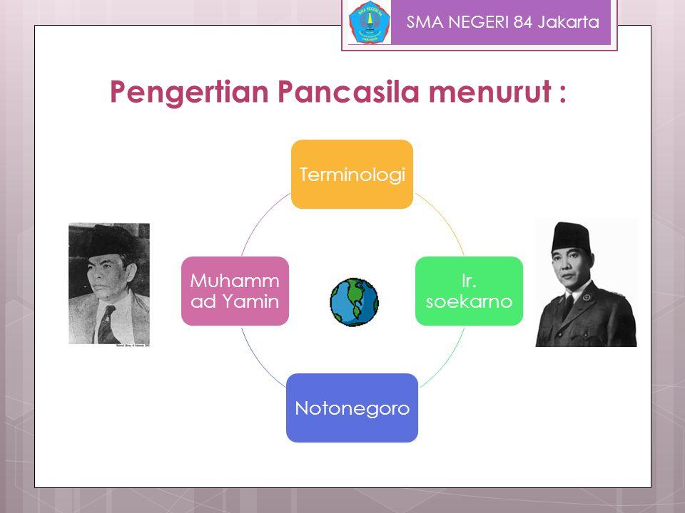 Pancasila sebagai Ideologi Terbuka SMA NEGERI 84 Jakarta Dimensi Ideologi Terbuka Gagasan Pancasila sebagai Ideologi Terbuka Perwujudan Pancasila sebagai Ideologi Terbuka Batas Keterbukaan Ideologi Pancasila