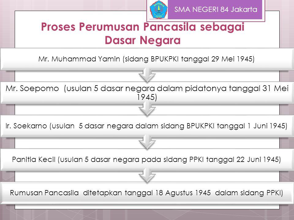Video Fragmen sidang PPKI SMA NEGERI 84 Jakarta