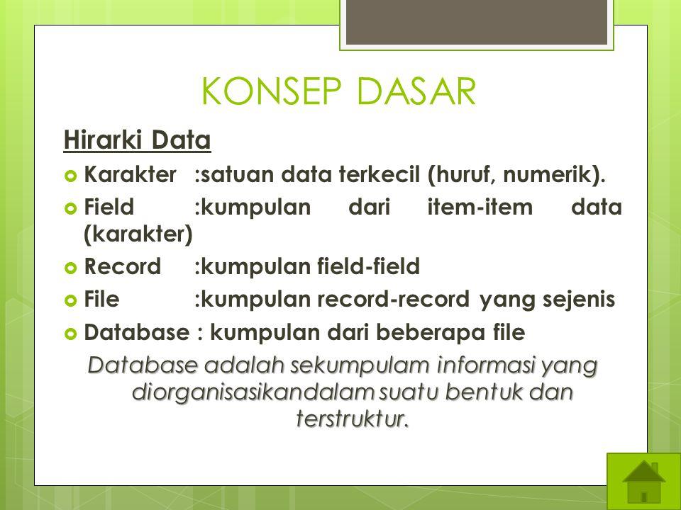 PENGENALAN DBASE  Merupakan program pengolahan database, awalnya program ini diterapkan pada mikrokomputer 8 bit.  Ektensi : *.dbf  Merupakan datab