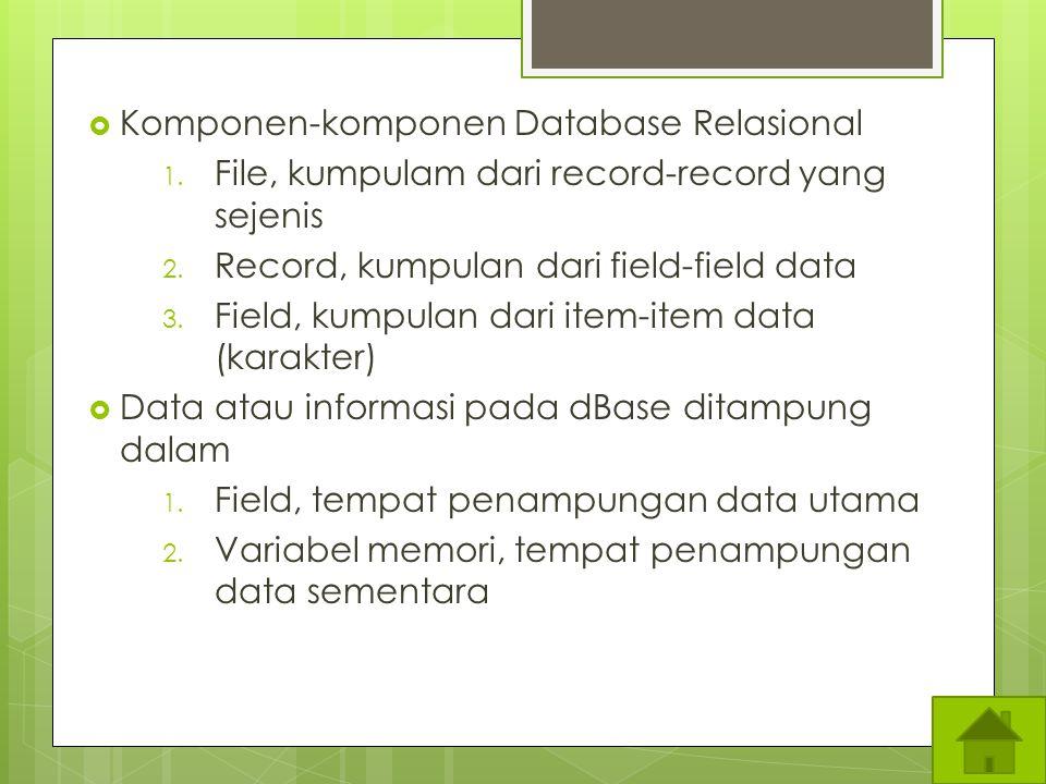 KONSEP DASAR Hirarki Data  Karakter:satuan data terkecil (huruf, numerik).  Field:kumpulan dari item-item data (karakter)  Record:kumpulan field-fi