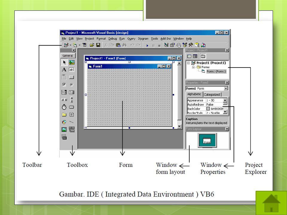  Microsoft Visual Basic tersedia dalam 3 ( tiga ) edisi, yaitu : 1. Learning edition, merupakan edisi khusus yang perlengkapannya sangat minimal tapi