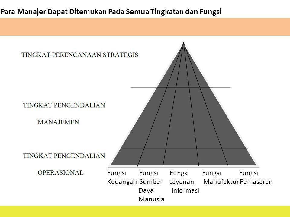 Para Manajer Dapat Ditemukan Pada Semua Tingkatan dan Fungsi Fungsi Fungsi Fungsi Fungsi Fungsi Keuangan Sumber Layanan Manufaktur Pemasaran Daya Info