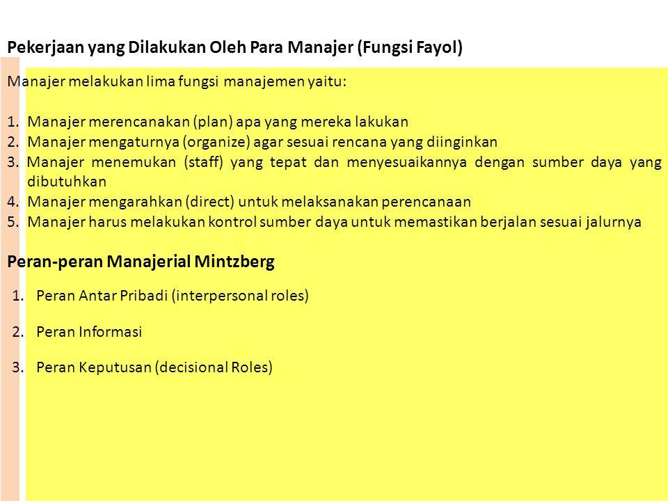 Pekerjaan yang Dilakukan Oleh Para Manajer (Fungsi Fayol) Manajer melakukan lima fungsi manajemen yaitu: 1. Manajer merencanakan (plan) apa yang merek