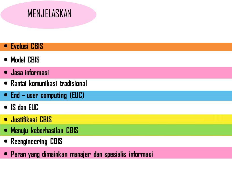 MENJELASKAN Evolusi CBIS Model CBIS Jasa informasi Rantai komunikasi tradisional End – user computing (EUC) IS dan EUC Justifikasi CBIS Menuju keberha