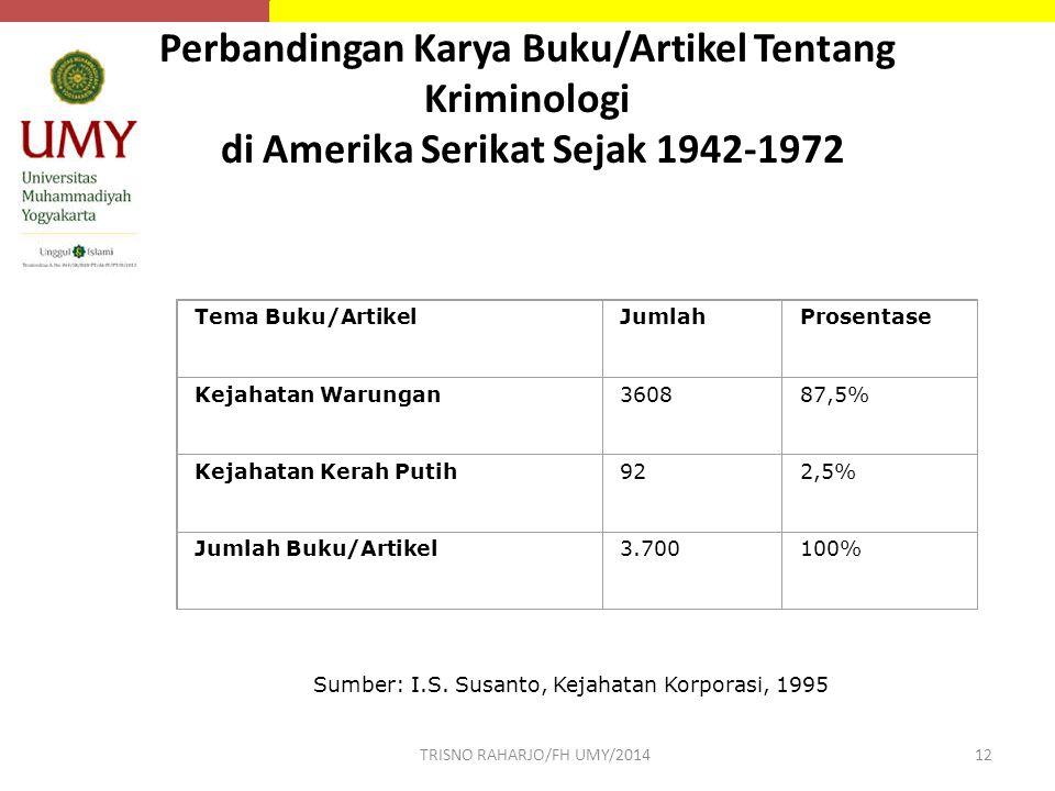 Perbandingan Karya Buku/Artikel Tentang Kriminologi di Amerika Serikat Sejak 1942-1972 TRISNO RAHARJO/FH UMY/201412 Tema Buku/ArtikelJumlahProsentase
