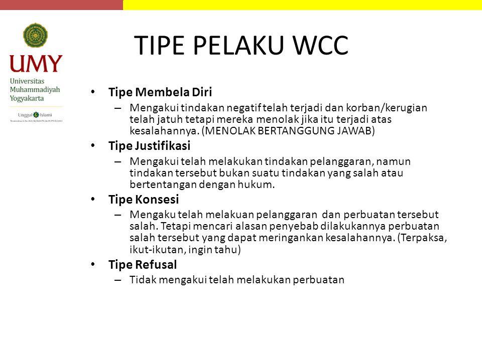 TIPE PELAKU WCC Tipe Membela Diri – Mengakui tindakan negatif telah terjadi dan korban/kerugian telah jatuh tetapi mereka menolak jika itu terjadi ata