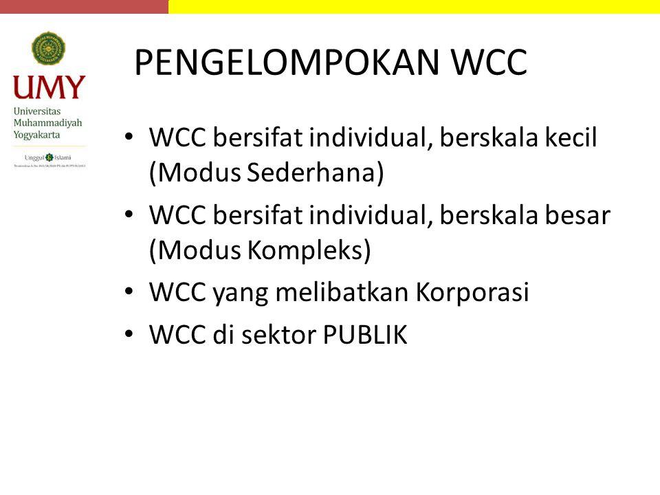 PENGELOMPOKAN WCC WCC bersifat individual, berskala kecil (Modus Sederhana) WCC bersifat individual, berskala besar (Modus Kompleks) WCC yang melibatk