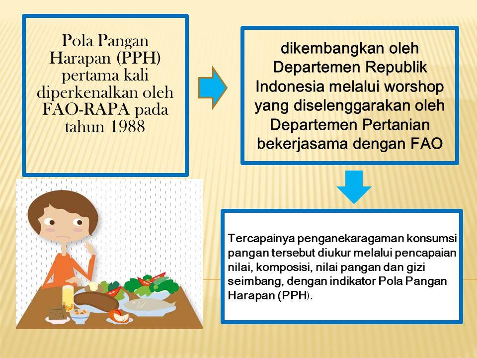 dikembangkan oleh Departemen Republik Indonesia melalui worshop yang diselenggarakan oleh Departemen Pertanian bekerjasama dengan FAO Pola Pangan Hara
