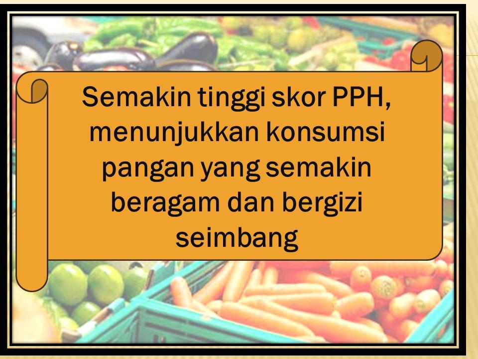 Semakin tinggi skor PPH, menunjukkan konsumsi pangan yang semakin beragam dan bergizi seimbang