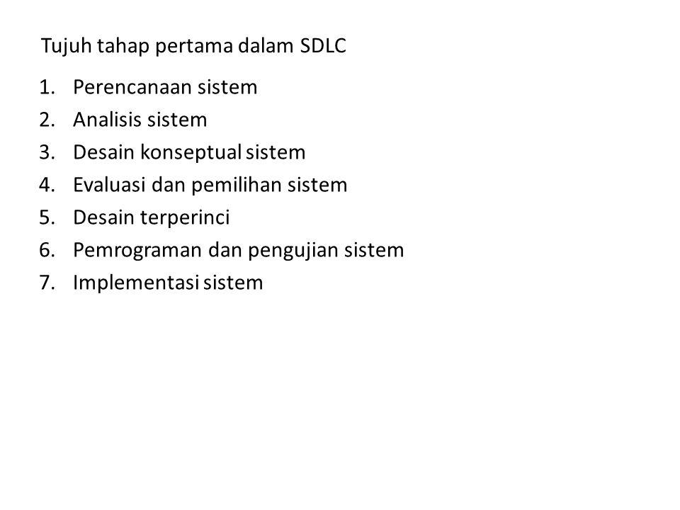 Tujuh tahap pertama dalam SDLC 1.Perencanaan sistem 2.Analisis sistem 3.Desain konseptual sistem 4.Evaluasi dan pemilihan sistem 5.Desain terperinci 6