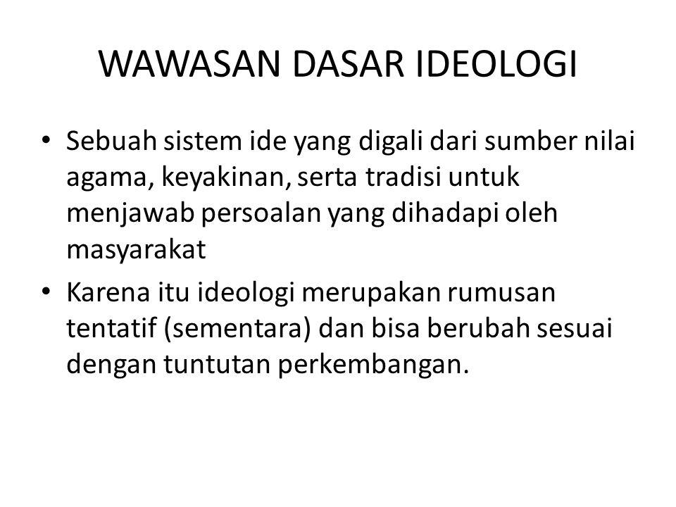 WAWASAN DASAR IDEOLOGI Sebuah sistem ide yang digali dari sumber nilai agama, keyakinan, serta tradisi untuk menjawab persoalan yang dihadapi oleh mas