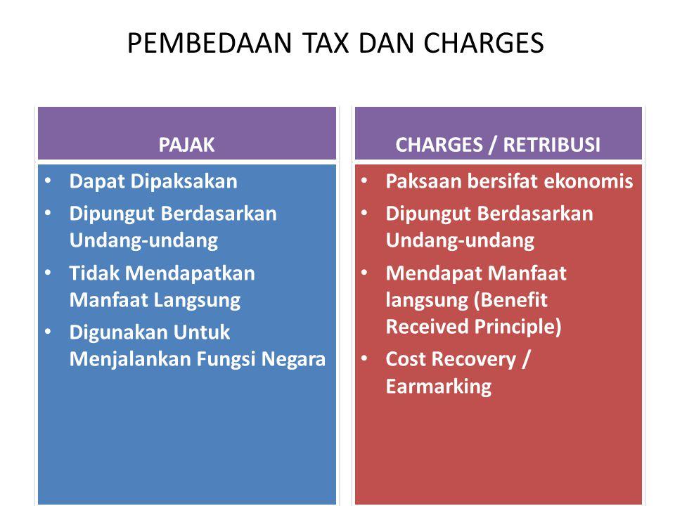PEMBEDAAN TAX DAN CHARGES PAJAK Dapat Dipaksakan Dipungut Berdasarkan Undang-undang Tidak Mendapatkan Manfaat Langsung Digunakan Untuk Menjalankan Fungsi Negara Dapat Dipaksakan Dipungut Berdasarkan Undang-undang Tidak Mendapatkan Manfaat Langsung Digunakan Untuk Menjalankan Fungsi Negara CHARGES / RETRIBUSI Paksaan bersifat ekonomis Dipungut Berdasarkan Undang-undang Mendapat Manfaat langsung (Benefit Received Principle) Cost Recovery / Earmarking Paksaan bersifat ekonomis Dipungut Berdasarkan Undang-undang Mendapat Manfaat langsung (Benefit Received Principle) Cost Recovery / Earmarking
