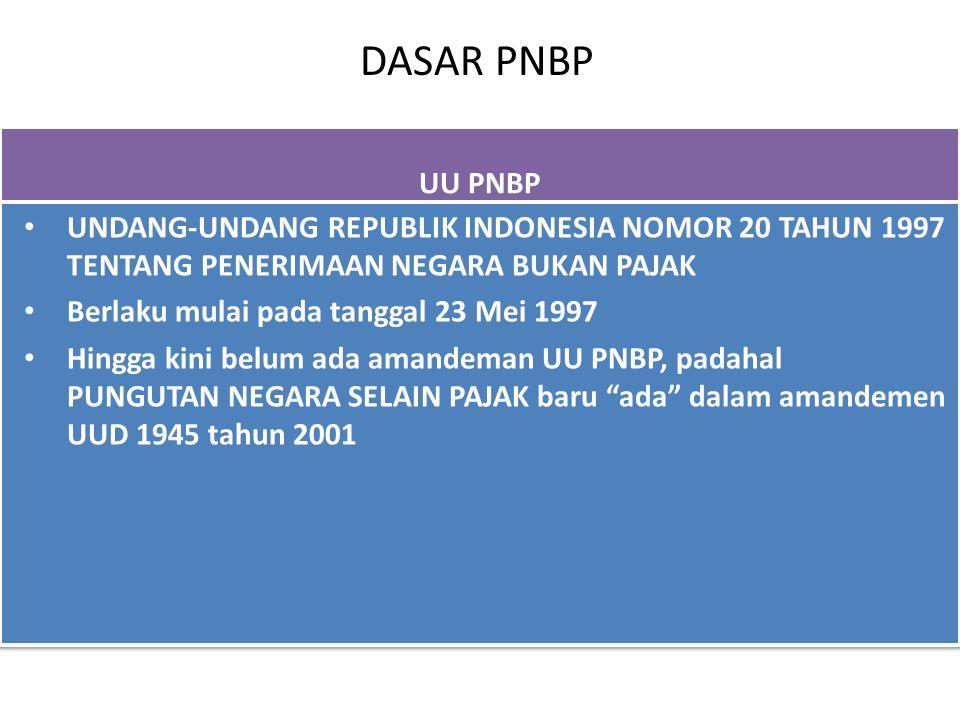 Pasal 2 (1) Kelompok Penerimaan Negara Bukan Pajak meliputi: a.