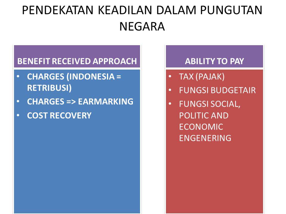 PENDEKATAN KEADILAN DALAM PUNGUTAN NEGARA BENEFIT RECEIVED APPROACH CHARGES (INDONESIA = RETRIBUSI) CHARGES => EARMARKING COST RECOVERY CHARGES (INDON
