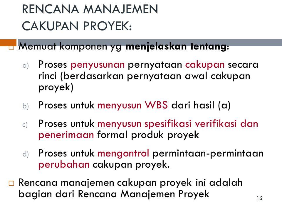  Memuat komponen yg menjelaskan tentang: a) Proses penyusunan pernyataan cakupan secara rinci (berdasarkan pernyataan awal cakupan proyek) b) Proses