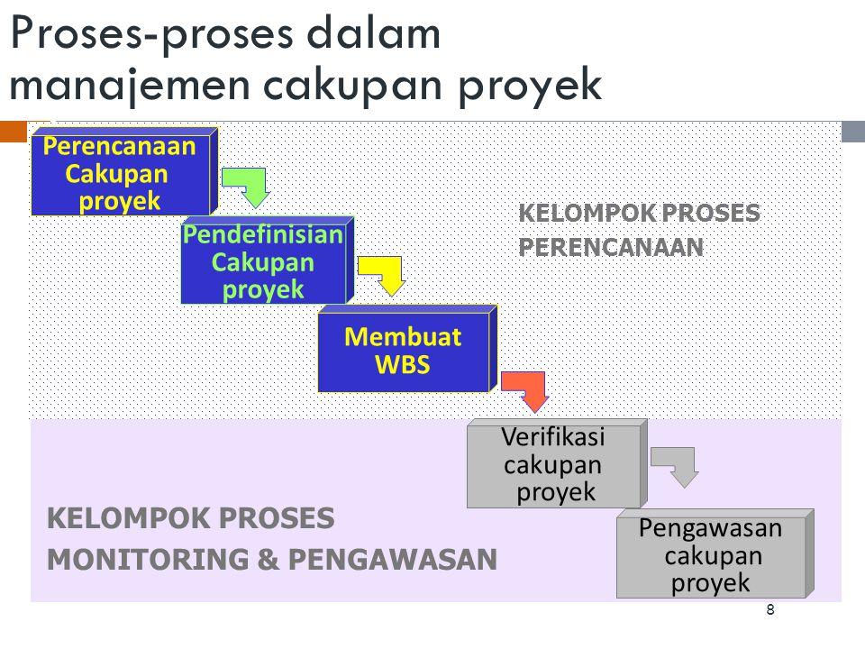 KLP PROSES PERENCANAAN Proses-proses dalam manajemen cakupan proyek 8 Perencanaan Cakupan proyek Pengawasan cakupan proyek Verifikasi cakupan proyek M