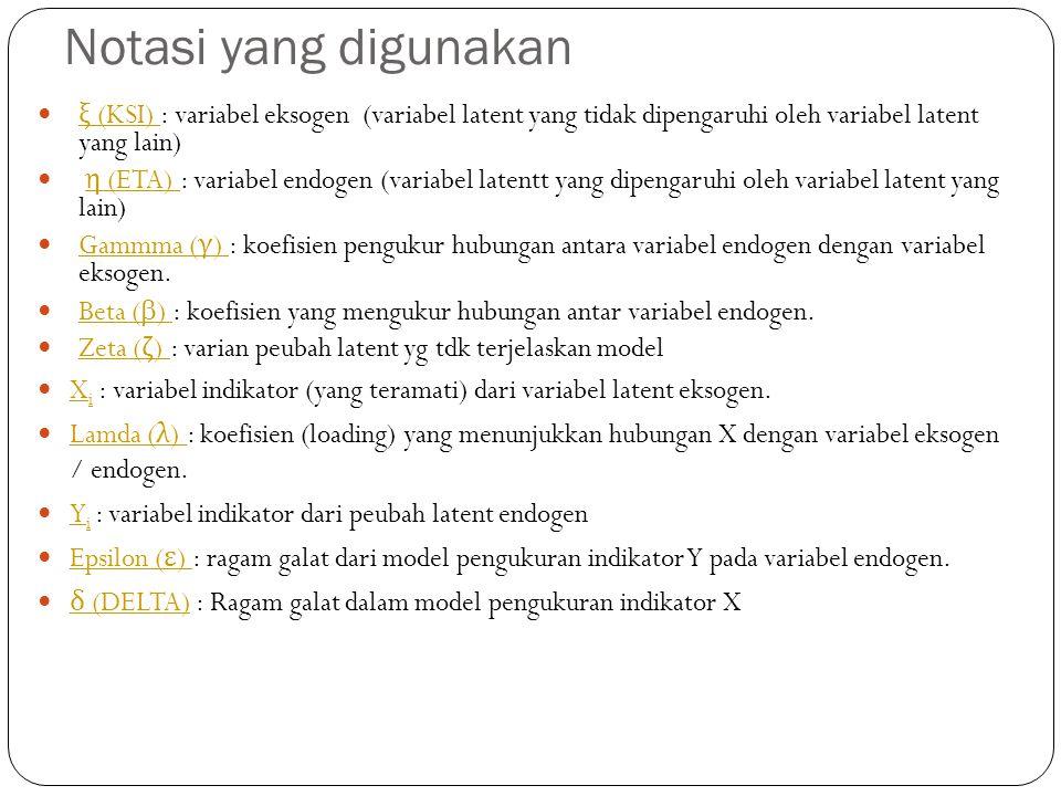 Notasi yang digunakan ξ (KSI) : variabel eksogen (variabel latent yang tidak dipengaruhi oleh variabel latent yang lain) ξ (KSI) η (ETA) : variabel en