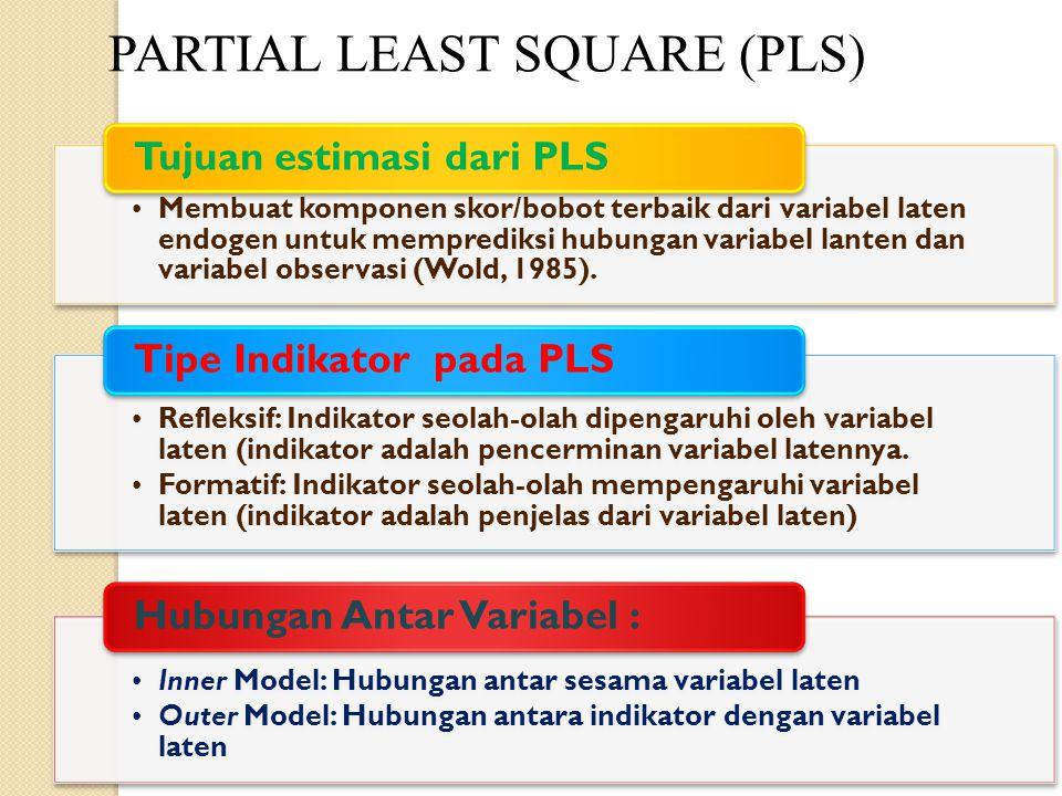 Langkah-Langkah Estimasi Parameter Untuk membuat bobot /skor variabel laten Estimasi Bobot Penghubung variabel laten Mengestimasi loading antara variabel laten dengan indikatornya Estimasi Jalur Mencari konstanta/intersep regresi untuk indikator dan variabel laten.