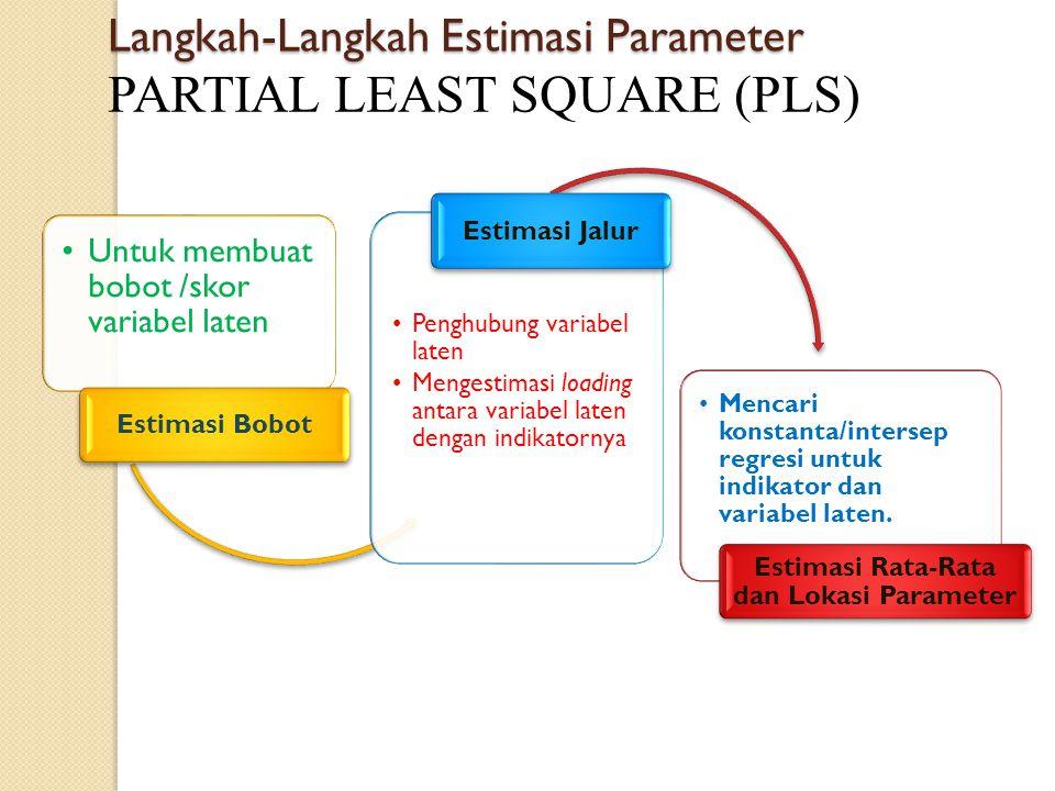 Langkah-Langkah Estimasi Parameter Untuk membuat bobot /skor variabel laten Estimasi Bobot Penghubung variabel laten Mengestimasi loading antara varia