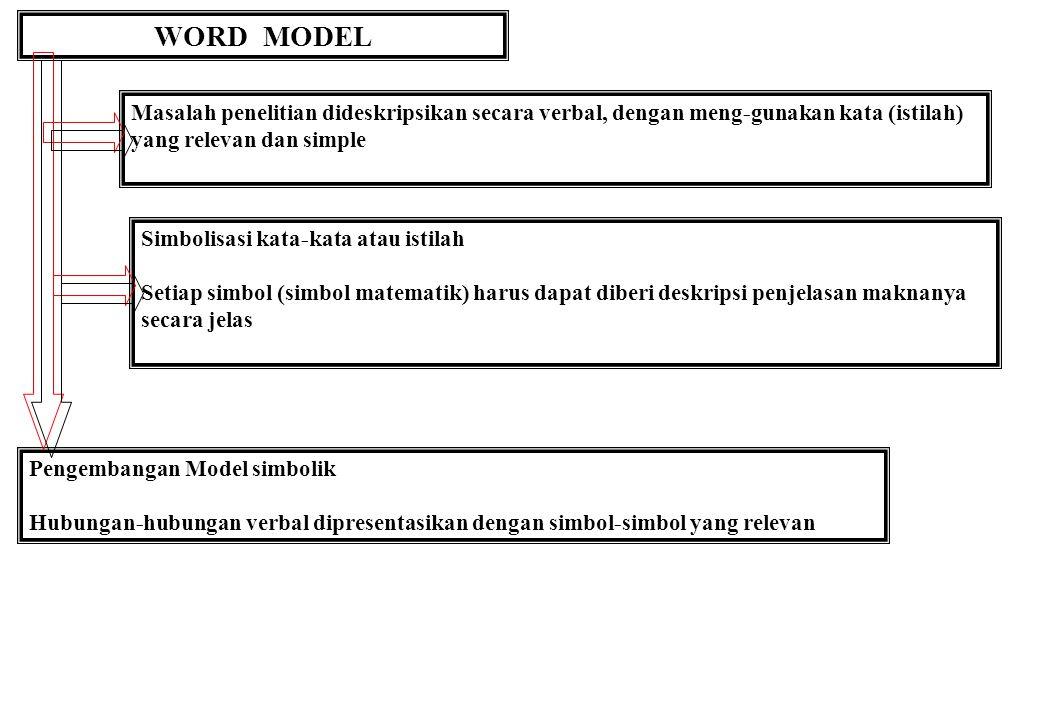 KERANGKA KONSEPTUAL Kerangka kerja konseptual yang digunakan dalam penelitian ini merupakan perluasan dari model Aaker.
