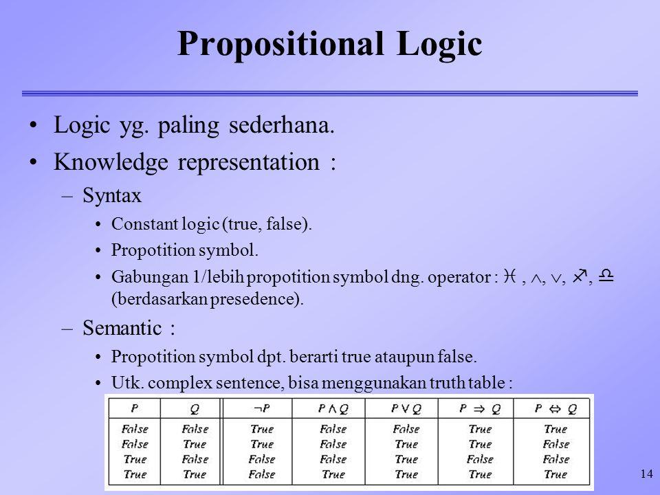 14 Propositional Logic Logic yg. paling sederhana. Knowledge representation : –Syntax Constant logic (true, false). Propotition symbol. Gabungan 1/leb