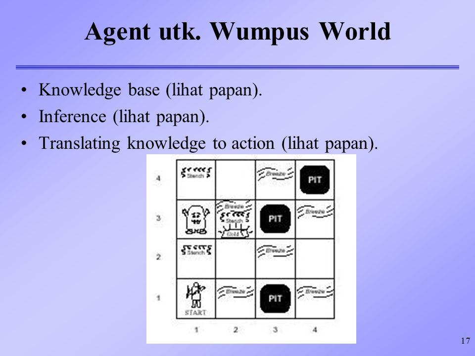 17 Agent utk. Wumpus World Knowledge base (lihat papan). Inference (lihat papan). Translating knowledge to action (lihat papan).