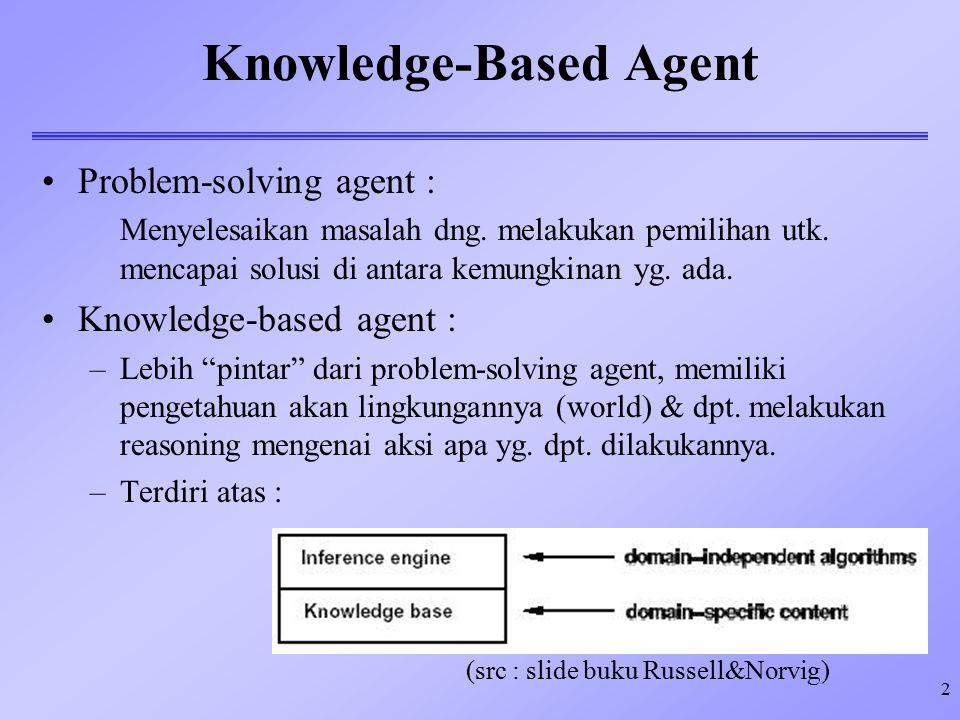 2 Knowledge-Based Agent Problem-solving agent : Menyelesaikan masalah dng. melakukan pemilihan utk. mencapai solusi di antara kemungkinan yg. ada. Kno
